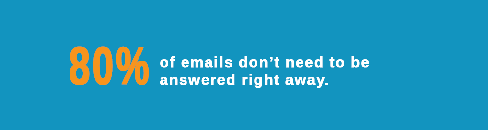 Office Statistic: 80% of emails don't need to be answered right away.